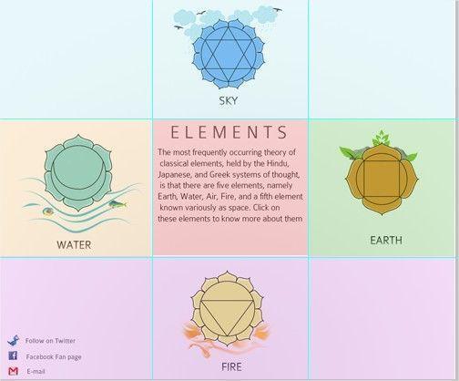 fiveelements.jpg